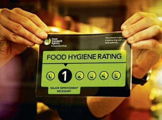 SE London pizza takeout food hygiene ratings
